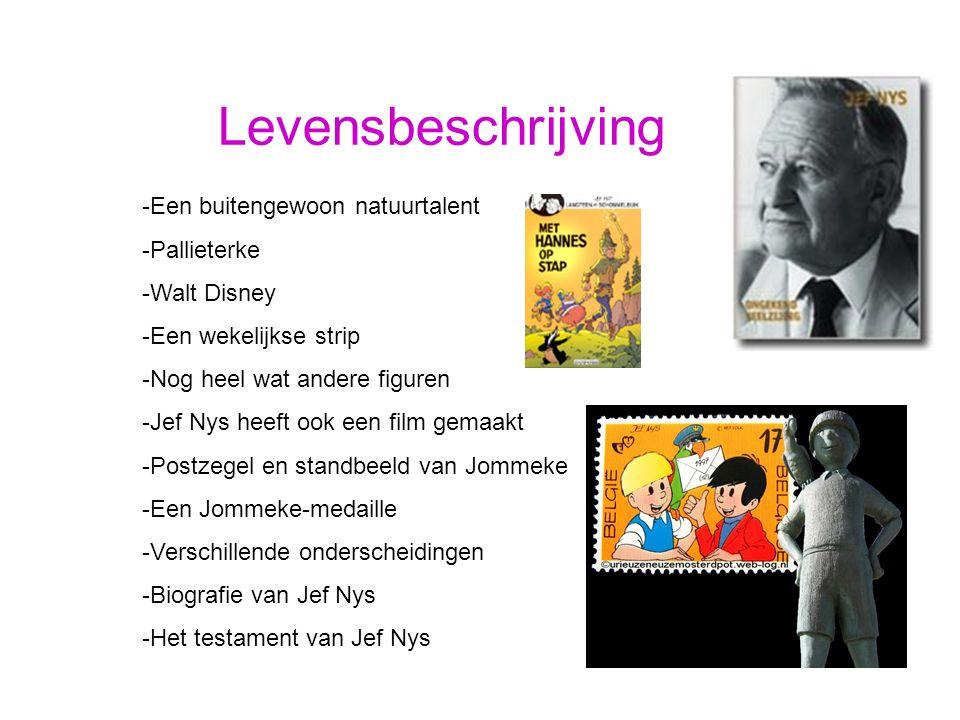 Reden van bekendheid -Meest gelezen familiestrip in Vlaanderen -Na Suske en Wiske best verkochte strip in Vlaanderen