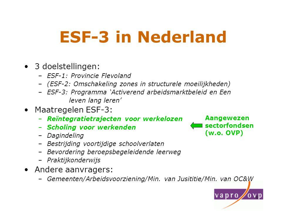 4 ESF-3 in Nederland 3 doelstellingen: –ESF-1: Provincie Flevoland –(ESF-2: Omschakeling zones in structurele moeilijkheden) –ESF-3: Programma 'Active