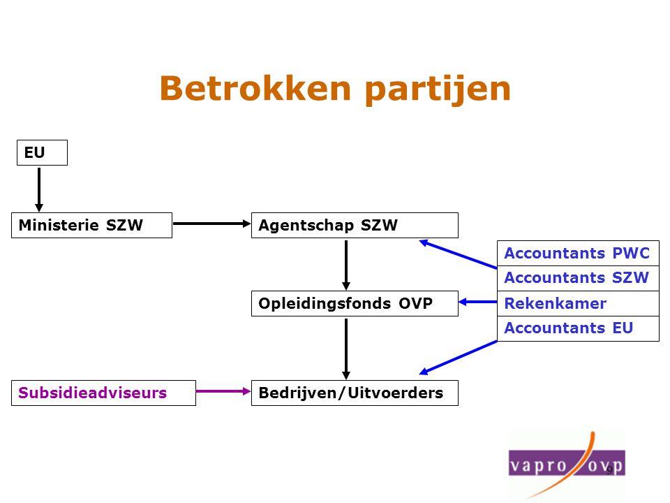9 Betrokken partijen EU Ministerie SZWAgentschap SZW Opleidingsfonds OVP SubsidieadviseursBedrijven/Uitvoerders Accountants PWC Accountants SZW Rekenk