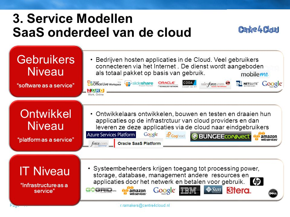 Page  14 3. Service Modellen SaaS onderdeel van de cloud Bedrijven hosten applicaties in de Cloud.