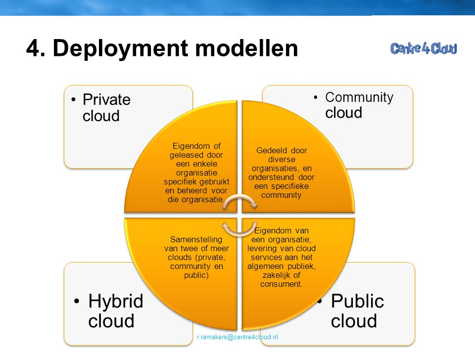 Page  15 4. Deployment modellen Public cloud Hybrid cloud Community cloud Private cloud Eigendom of geleased door een enkele organisatie specifiek ge