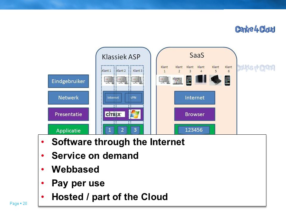 Page  20 Software through the Internet Service on demand Webbased Pay per use Hosted / part of the Cloud Software through the Internet Service on demand Webbased Pay per use Hosted / part of the Cloud