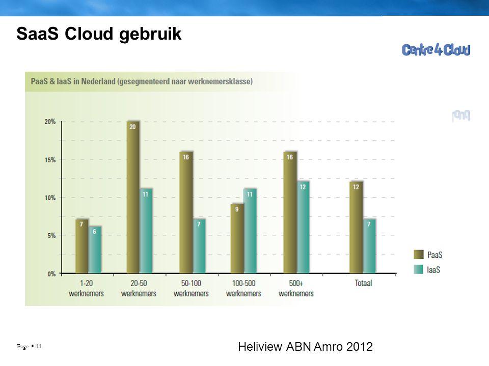 Page  11 SaaS Cloud gebruik Heliview ABN Amro 2012