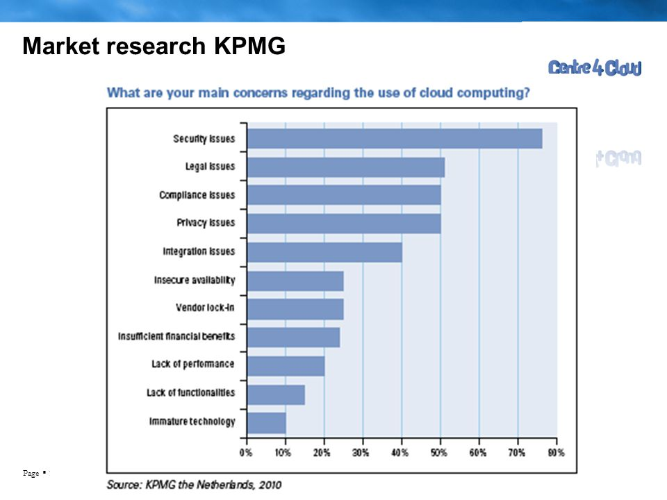 Page  13 Market research KPMG r.ramakers@centre4cloud.nl