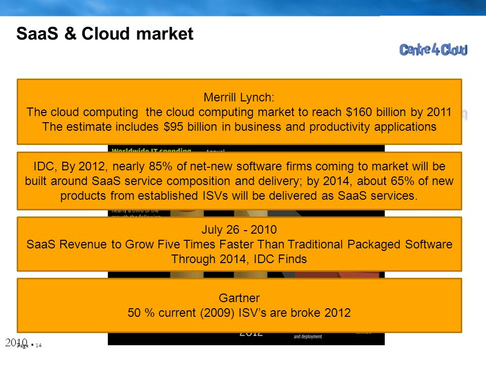 Page  14 SaaS & Cloud market 2010 Merrill Lynch: The cloud computing the cloud computing market to reach $160 billion by 2011 The estimate includes $95 billion in business and productivity applications IDC, By 2012, nearly 85% of net-new software firms coming to market will be built around SaaS service composition and delivery; by 2014, about 65% of new products from established ISVs will be delivered as SaaS services.