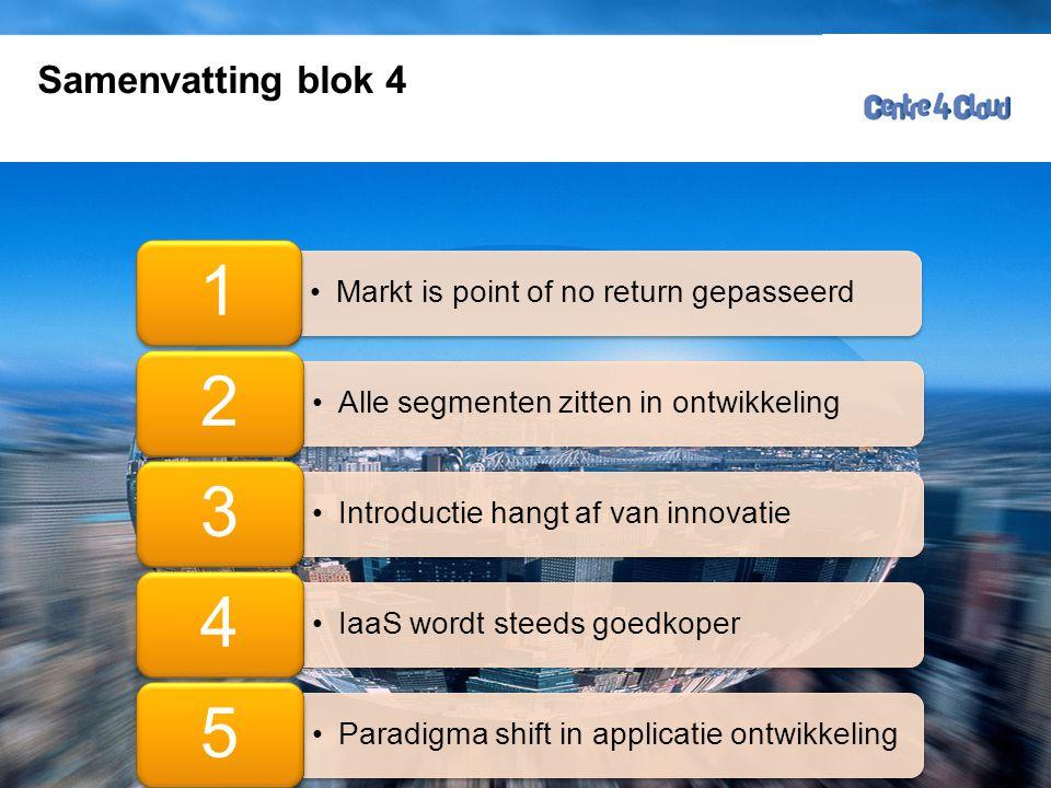 Page  33 Samenvatting blok 4 Ruud Ramakers Markt is point of no return gepasseerd 1 Alle segmenten zitten in ontwikkeling 2 Introductie hangt af van innovatie 3 IaaS wordt steeds goedkoper 4 Paradigma shift in applicatie ontwikkeling 5