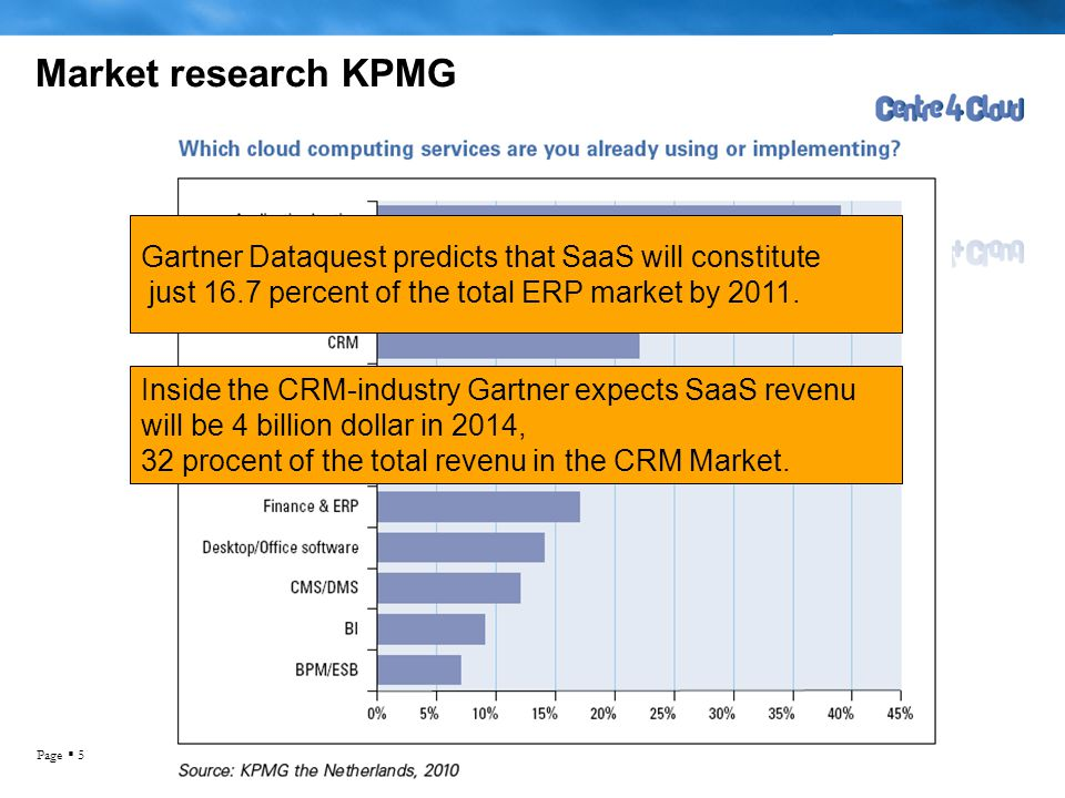 Page  5 Market research KPMG r.ramakers@centre4cloud.nl Gartner Dataquest predicts that SaaS will constitute just 16.7 percent of the total ERP market by 2011.