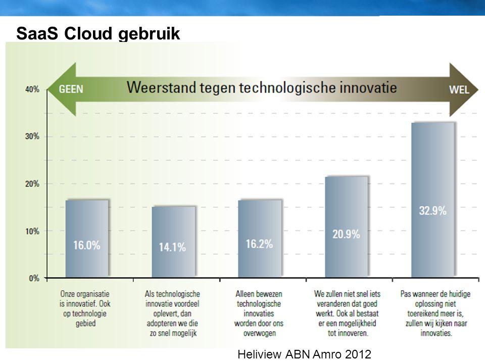 Page  6 SaaS Cloud gebruik 6 Heliview ABN Amro 2012