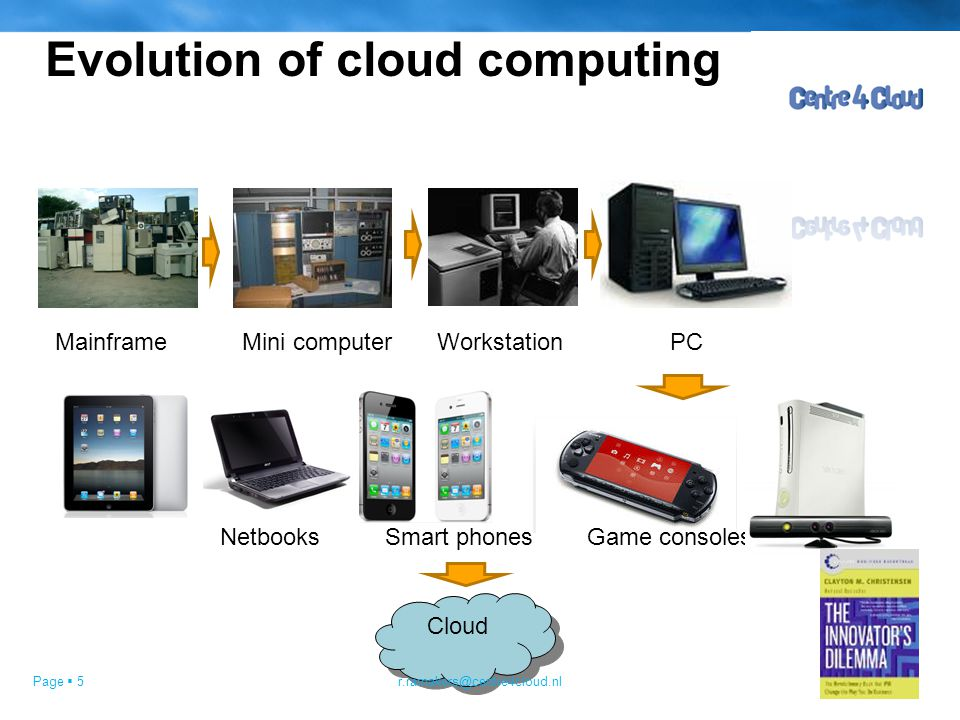 Page  5 Evolution of cloud computing MainframeMini computerWorkstationPC NetbooksSmart phonesGame consoles Cloud r.ramakers@centre4cloud.nl