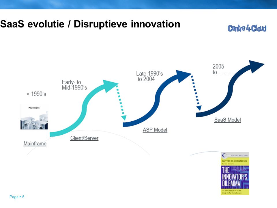 Page  6 SaaS evolutie / Disruptieve innovation