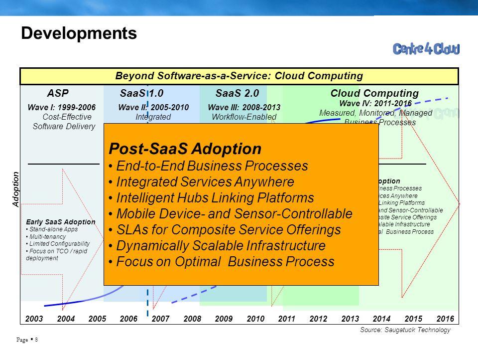 Page  9 Samenvatting blok 1 Ruud Ramakers Evolutie van Cloud Computing 1 Disruptieve innovatie 2 Collaboratie en de Cloud 3 Business processes 4 In de Cloud 5