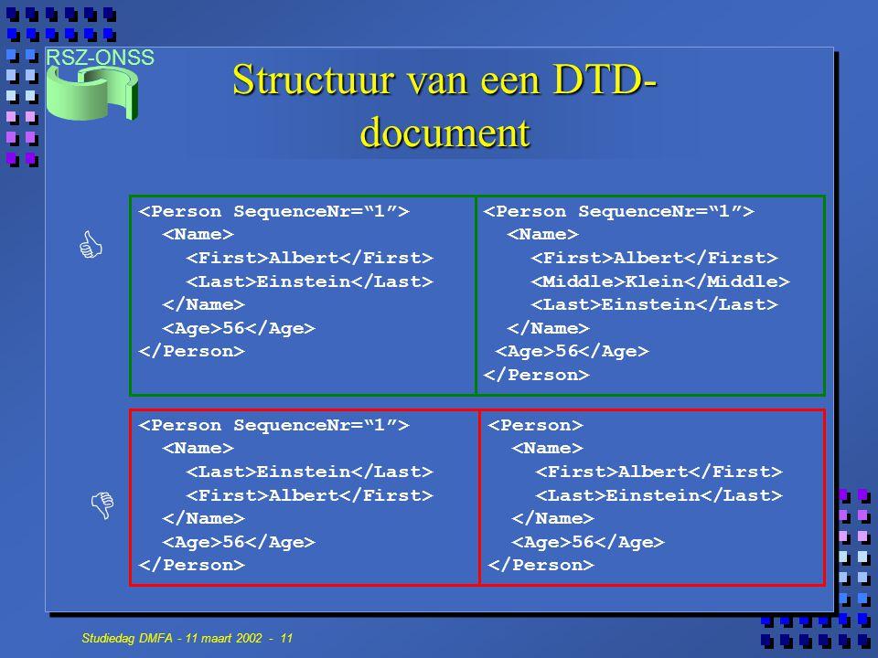 RSZ-ONSS Studiedag DMFA - 11 maart 2002 - 11 Structuur van een DTD- document  Albert Einstein 56 Albert Klein Einstein 56 Einstein Albert 56 Albert Einstein 56 