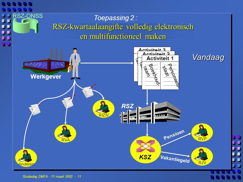 RSZ-ONSS Studiedag DMFA - 11 maart 2002 - 11 RSZ-kwartaalaangifte volledig elektronisch en multifunctioneel maken RSZ KSZ RVPRJV Activiteit 3 Boekhoud