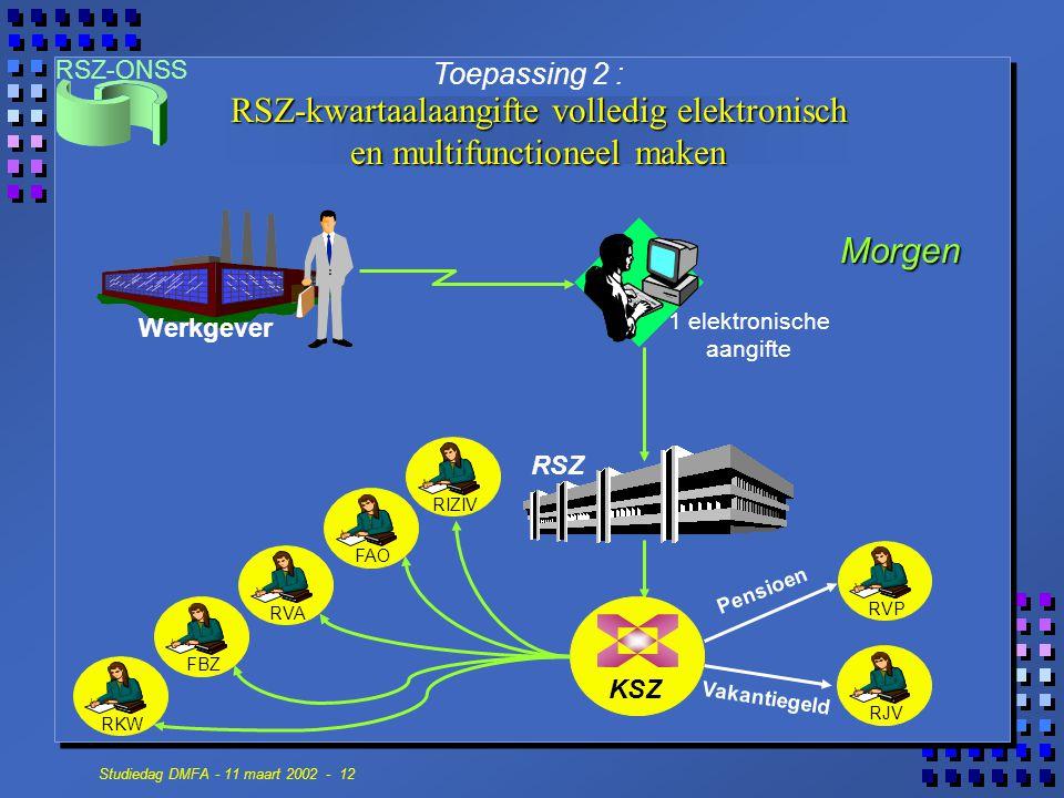 RSZ-ONSS Studiedag DMFA - 11 maart 2002 - 12 RSZ-kwartaalaangifte volledig elektronisch en multifunctioneel maken RSZ RVPRJV Werkgever Pensioen Vakant