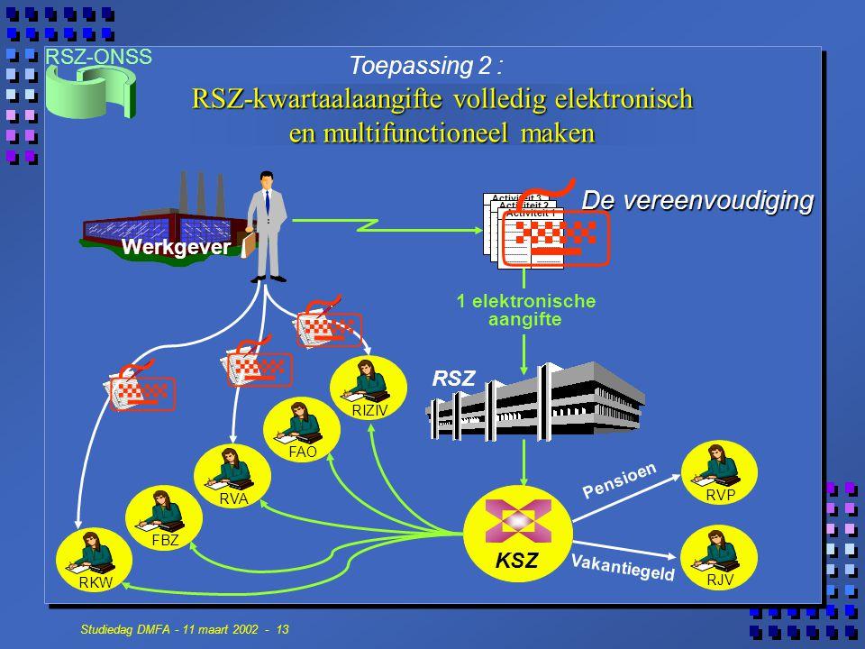 RSZ-ONSS Studiedag DMFA - 11 maart 2002 - 13 RSZ-kwartaalaangifte volledig elektronisch en multifunctioneel maken RSZ RVPRJV Werkgever Pensioen Vakant