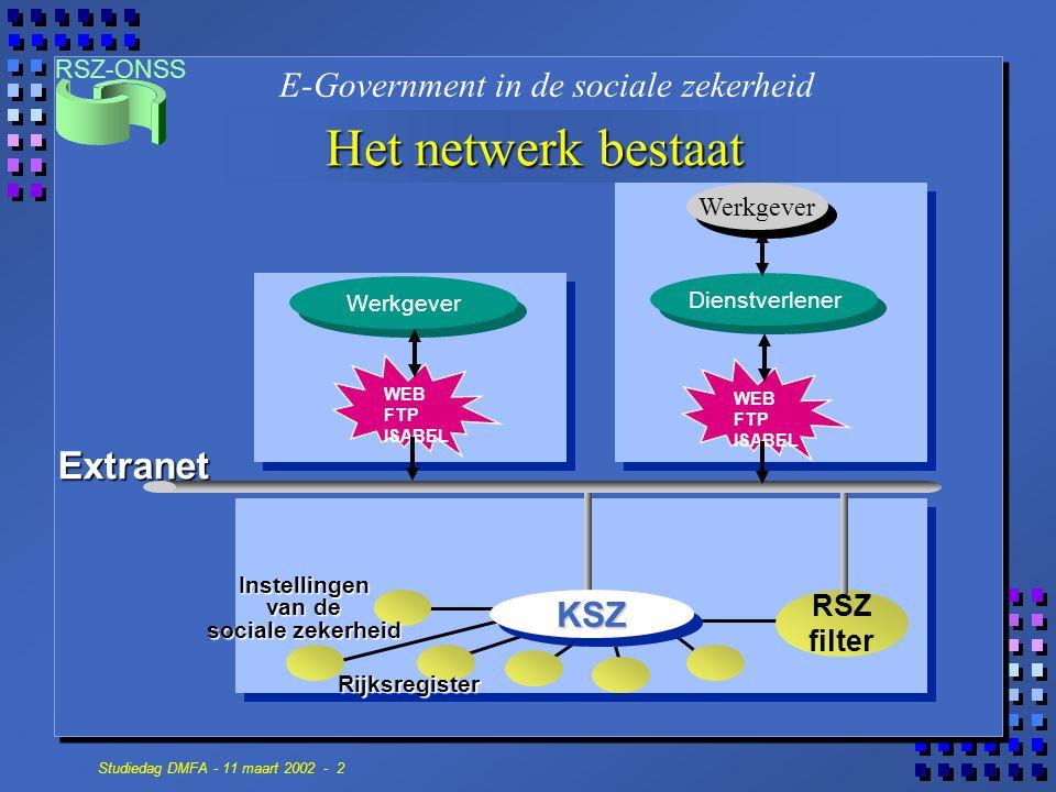 RSZ-ONSS Studiedag DMFA - 11 maart 2002 - 2 Extranet RSZ filter Werkgever Dienstverlener Instellingen van de sociale zekerheid KSZKSZ Werkgever Rijksr