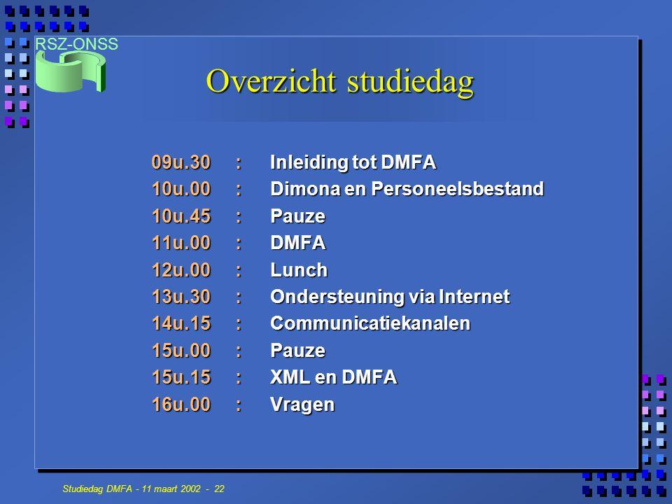 RSZ-ONSS Studiedag DMFA - 11 maart 2002 - 22 Overzicht studiedag 09u.30:Inleiding tot DMFA 10u.00:Dimona en Personeelsbestand 10u.45:Pauze 11u.00:DMFA
