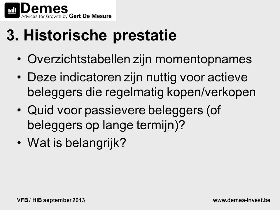 www.demes-invest.beVFB / HIB september 2013 3. Historische prestatie Overzichtstabellen zijn momentopnames Deze indicatoren zijn nuttig voor actieve b
