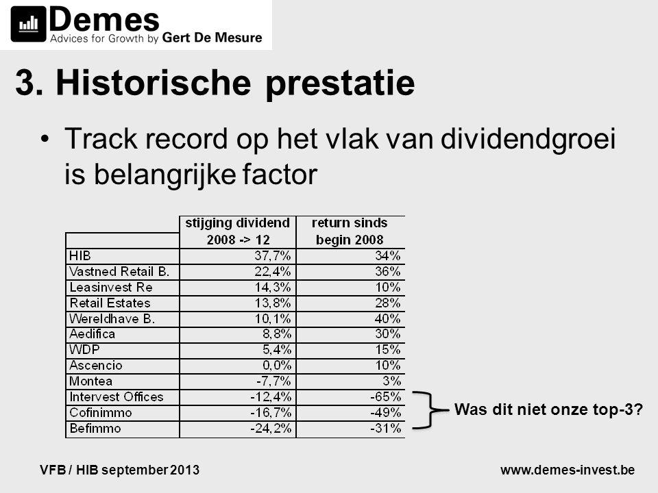www.demes-invest.beVFB / HIB september 2013 3. Historische prestatie Track record op het vlak van dividendgroei is belangrijke factor Was dit niet onz
