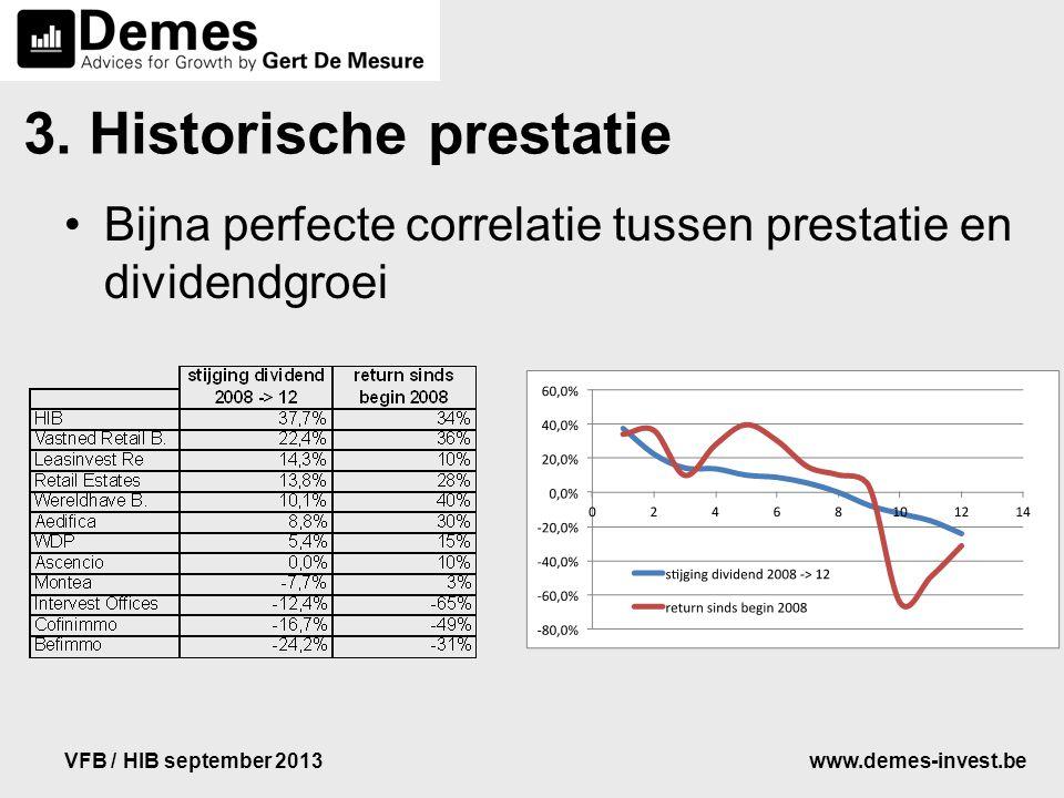 www.demes-invest.beVFB / HIB september 2013 3. Historische prestatie Bijna perfecte correlatie tussen prestatie en dividendgroei