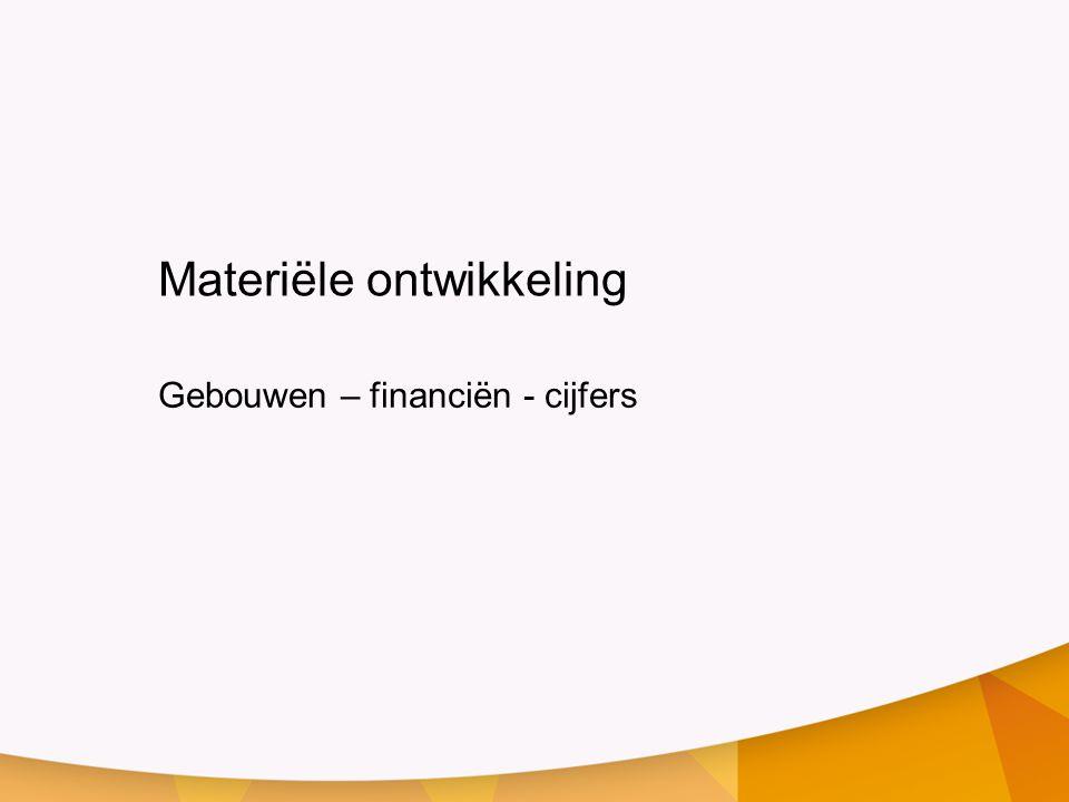 Materiële ontwikkeling Gebouwen – financiën - cijfers