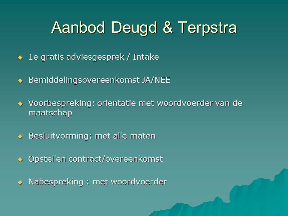 Aanbod Deugd & Terpstra  1e gratis adviesgesprek / Intake  Bemiddelingsovereenkomst JA/NEE  Voorbespreking: orientatie met woordvoerder van de maat