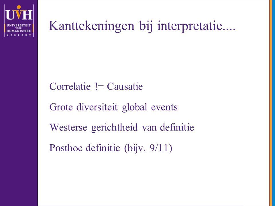 Kanttekeningen bij interpretatie.... Correlatie != Causatie Grote diversiteit global events Westerse gerichtheid van definitie Posthoc definitie (bijv