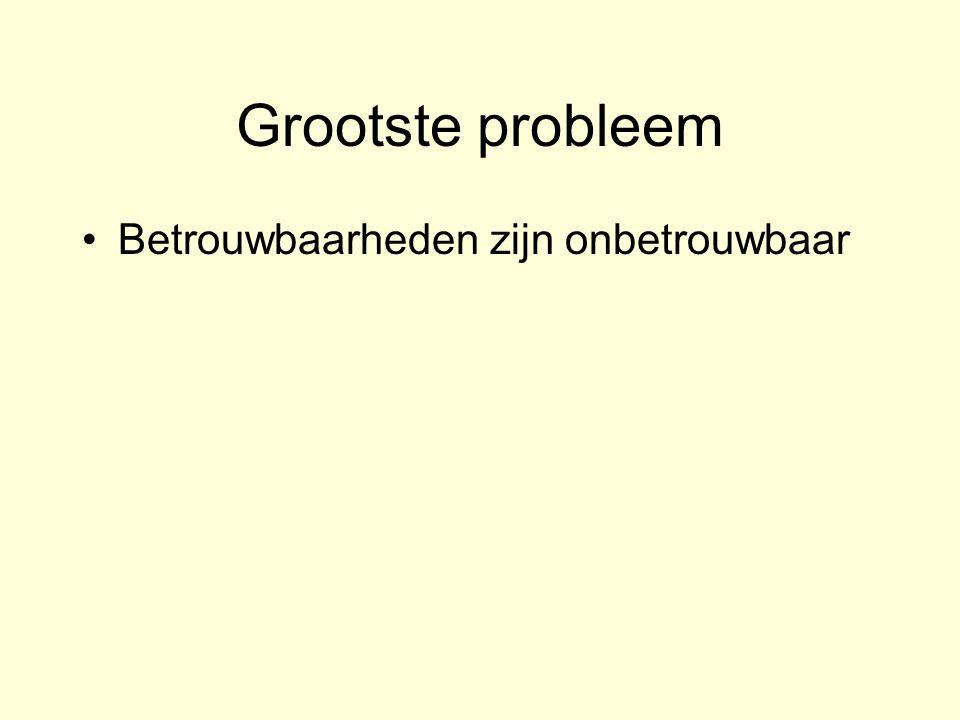Grootste probleem Betrouwbaarheden zijn onbetrouwbaar In 2003, the National Academy of Sciences (NAS) issued a report entitled