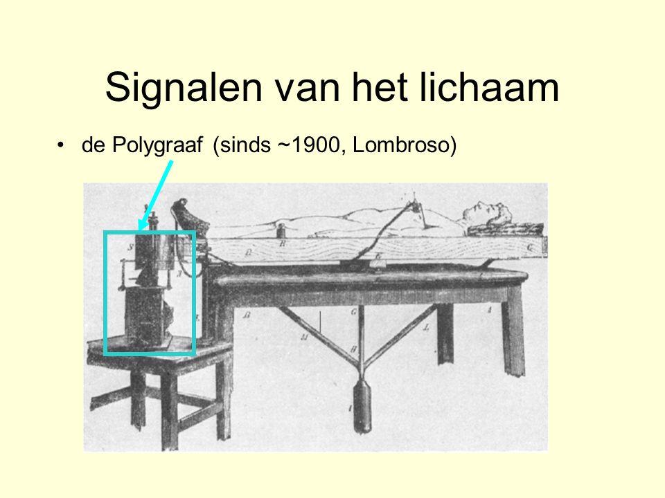 Signalen van het lichaam de Polygraaf (sinds ~1900, Lombroso)