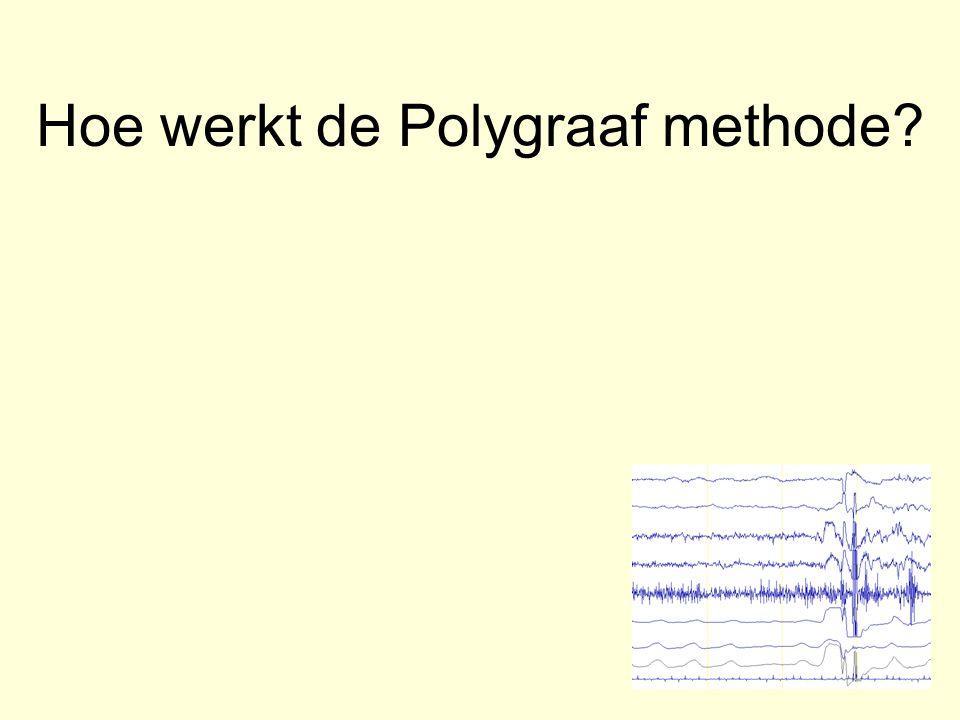 Hoe werkt de Polygraaf methode.
