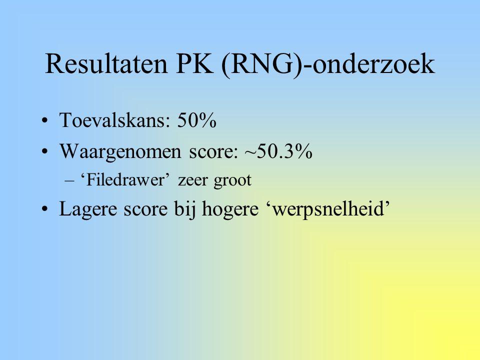Resultaten PK (RNG)-onderzoek Toevalskans: 50% Waargenomen score: ~50.3% –'Filedrawer' zeer groot Lagere score bij hogere 'werpsnelheid'