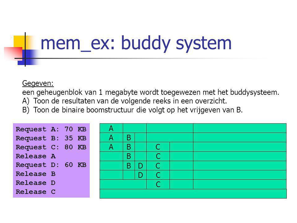 mem_ex: buddy system Request A: 70 KB Request B: 35 KB Request C: 80 KB Release A Request D: 60 KB Release B Release D Release C DC D64128256C128