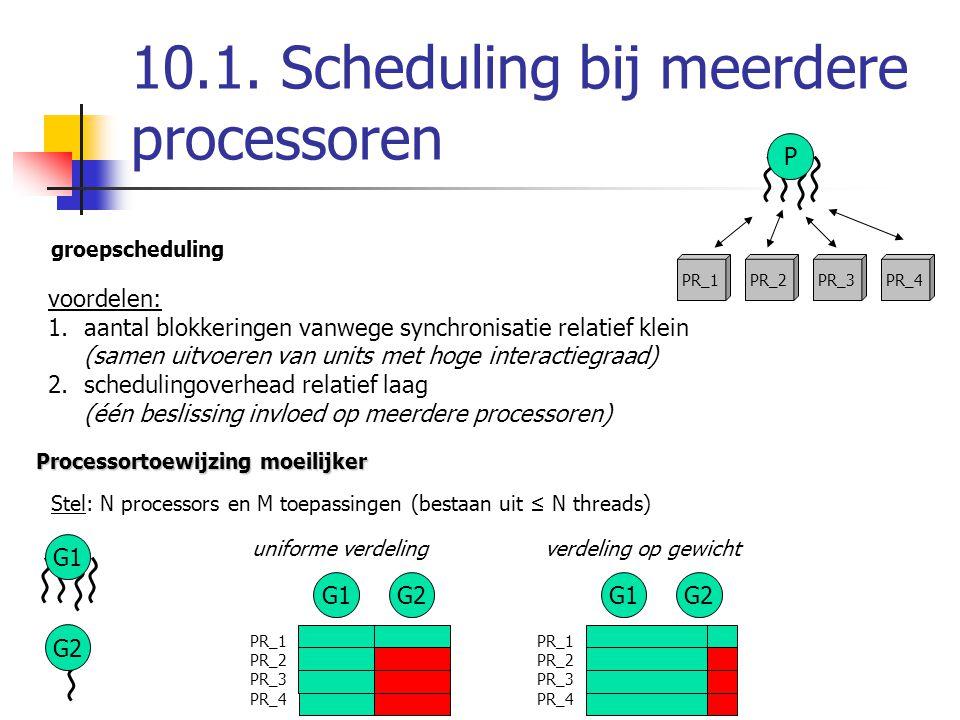10.1. Scheduling bij meerdere processoren groepscheduling voordelen: 1.aantal blokkeringen vanwege synchronisatie relatief klein (samen uitvoeren van