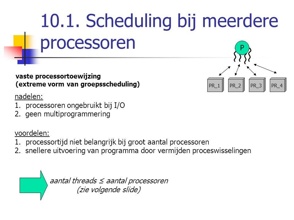 10.1. Scheduling bij meerdere processoren vaste processortoewijzing (extreme vorm van groepsscheduling) nadelen: 1.processoren ongebruikt bij I/O 2. g