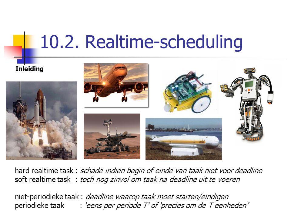 10.2. Realtime-scheduling Inleiding hard realtime task : schade indien begin of einde van taak niet voor deadline soft realtime task : toch nog zinvol