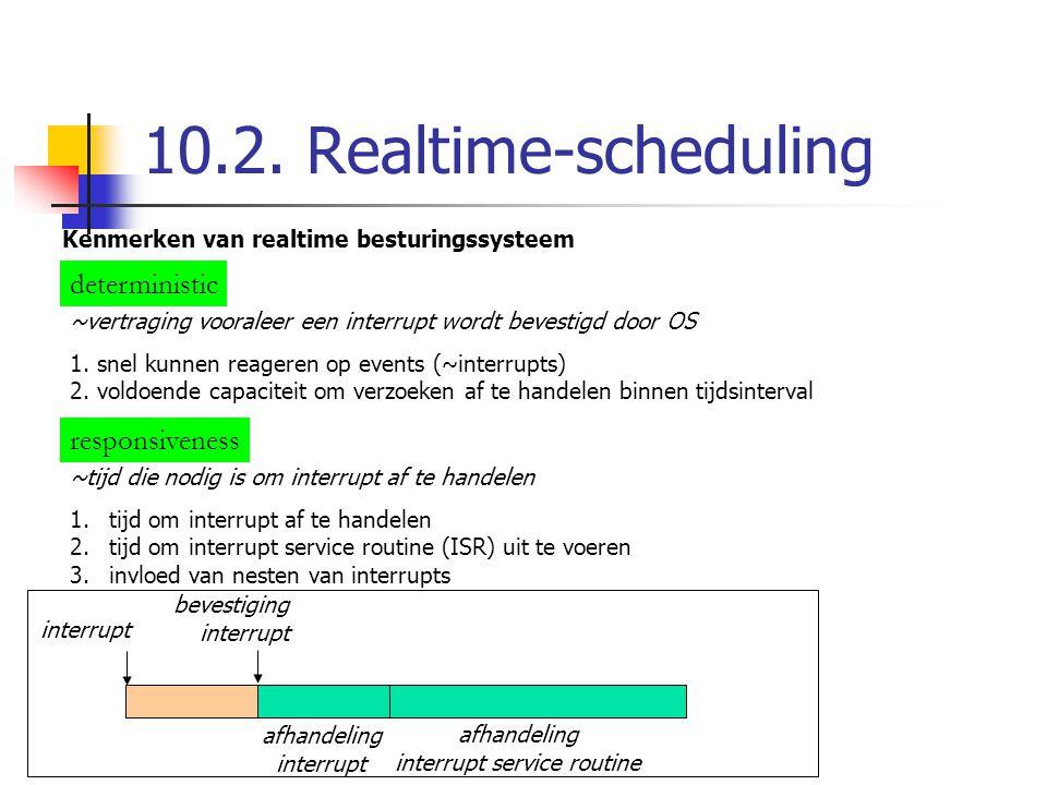 10.2. Realtime-scheduling Kenmerken van realtime besturingssysteem deterministic responsiveness ~vertraging vooraleer een interrupt wordt bevestigd do