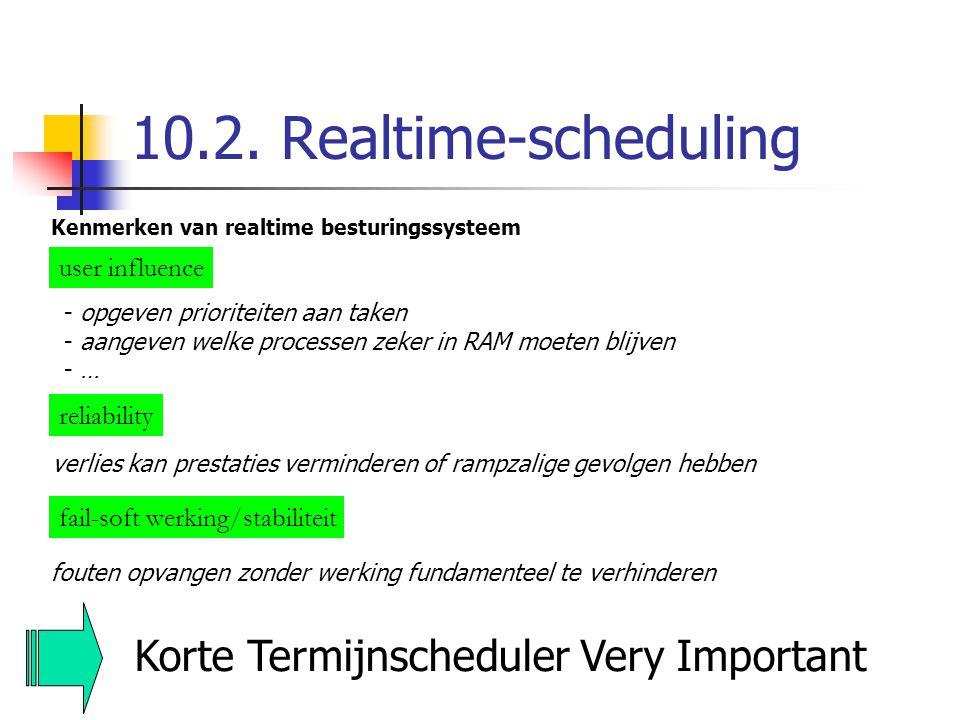 10.2. Realtime-scheduling Kenmerken van realtime besturingssysteem user influence reliability fail-soft werking/stabiliteit - opgeven prioriteiten aan