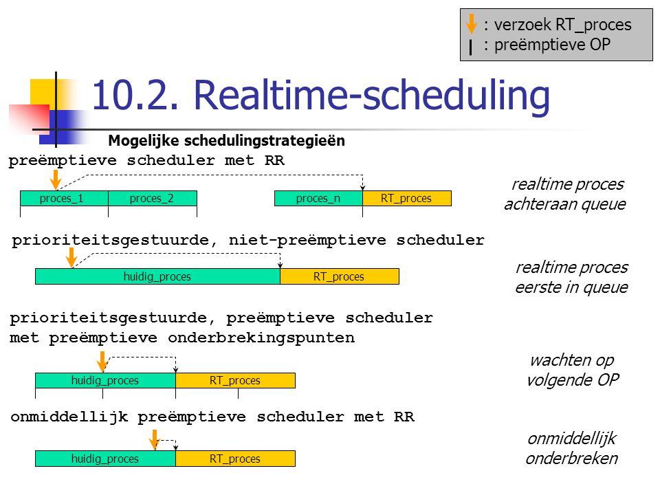 10.2. Realtime-scheduling Mogelijke schedulingstrategieën preëmptieve scheduler met RR prioriteitsgestuurde, niet-preëmptieve scheduler onmiddellijk p