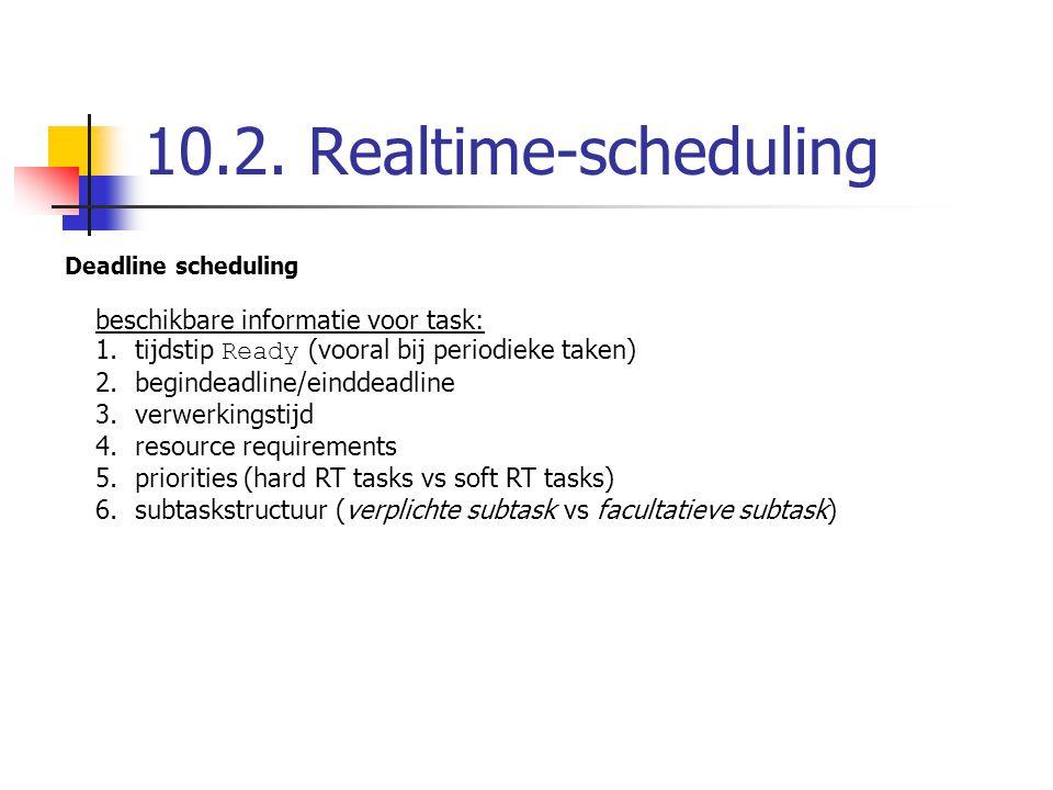 10.2. Realtime-scheduling Deadline scheduling beschikbare informatie voor task: 1.tijdstip Ready (vooral bij periodieke taken) 2.begindeadline/einddea