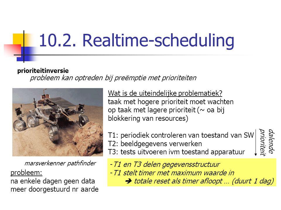 10.2. Realtime-scheduling prioriteitinversie marsverkenner pathfinder probleem kan optreden bij preëmptie met prioriteiten probleem: na enkele dagen g
