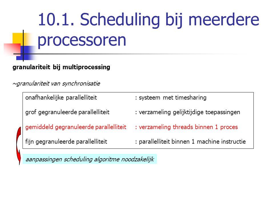 10.1. Scheduling bij meerdere processoren granulariteit bij multiprocessing onafhankelijke parallelliteit: systeem met timesharing grof gegranuleerde