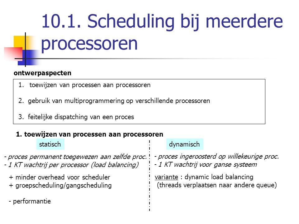 10.1. Scheduling bij meerdere processoren ontwerpaspecten 1.toewijzen van processen aan processoren 2. gebruik van multiprogrammering op verschillende