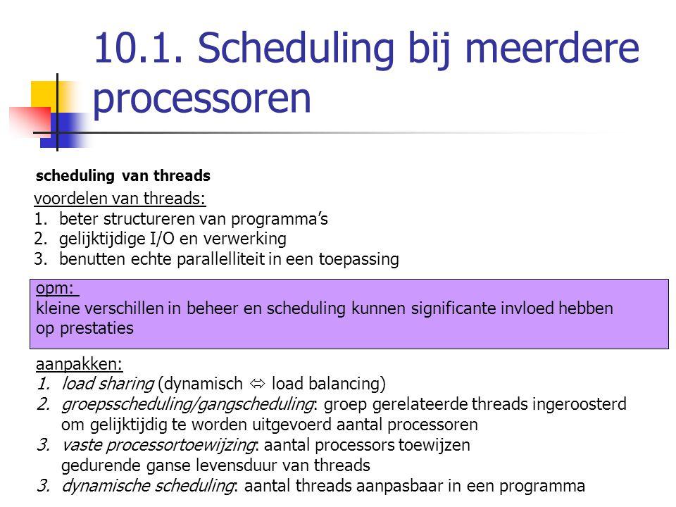 10.1. Scheduling bij meerdere processoren scheduling van threads voordelen van threads: 1.beter structureren van programma's 2.gelijktijdige I/O en ve