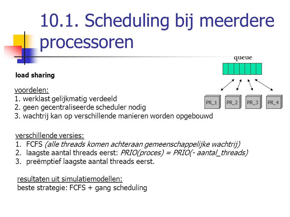 10.1. Scheduling bij meerdere processoren load sharing voordelen: 1. werklast gelijkmatig verdeeld 2. geen gecentraliseerde scheduler nodig 3. wachtri