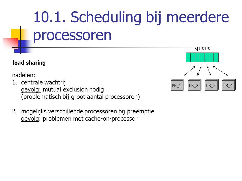 10.1. Scheduling bij meerdere processoren load sharing nadelen: 1.centrale wachtrij gevolg: mutual exclusion nodig (problematisch bij groot aantal pro