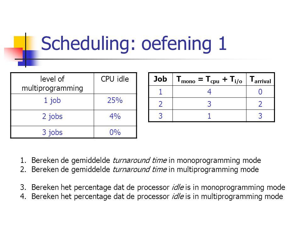 Scheduling: oefening 1 TimeEvent#jobs%cpu/job TTT cpu /jobjob  T cpu left