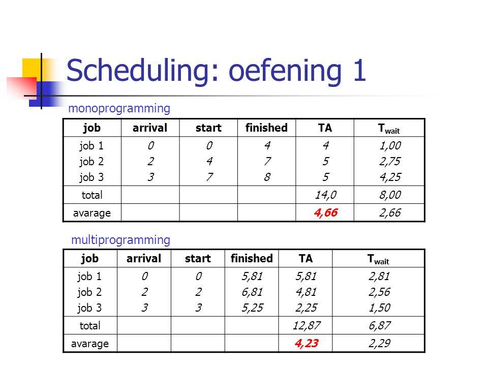 Scheduling: oefening 1 monoprogramming multiprogramming - gemiddelde turnaround time = 4,66 - processor idle = 25% - gemiddelde turnaround time = 4,23 - processor idle = 11,8%