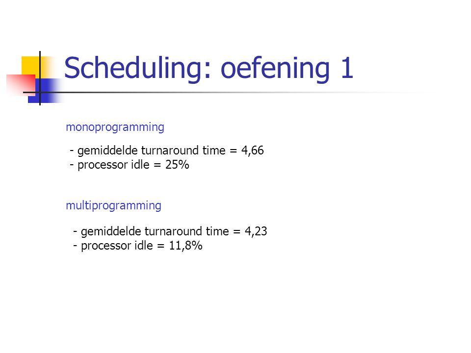 Scheduling: oefening 2 Beschouw het volgende preëmptieve prioriteits gebaseerde scheduling algoritme gebaseerd op dynamisch veranderen van prioriteiten.