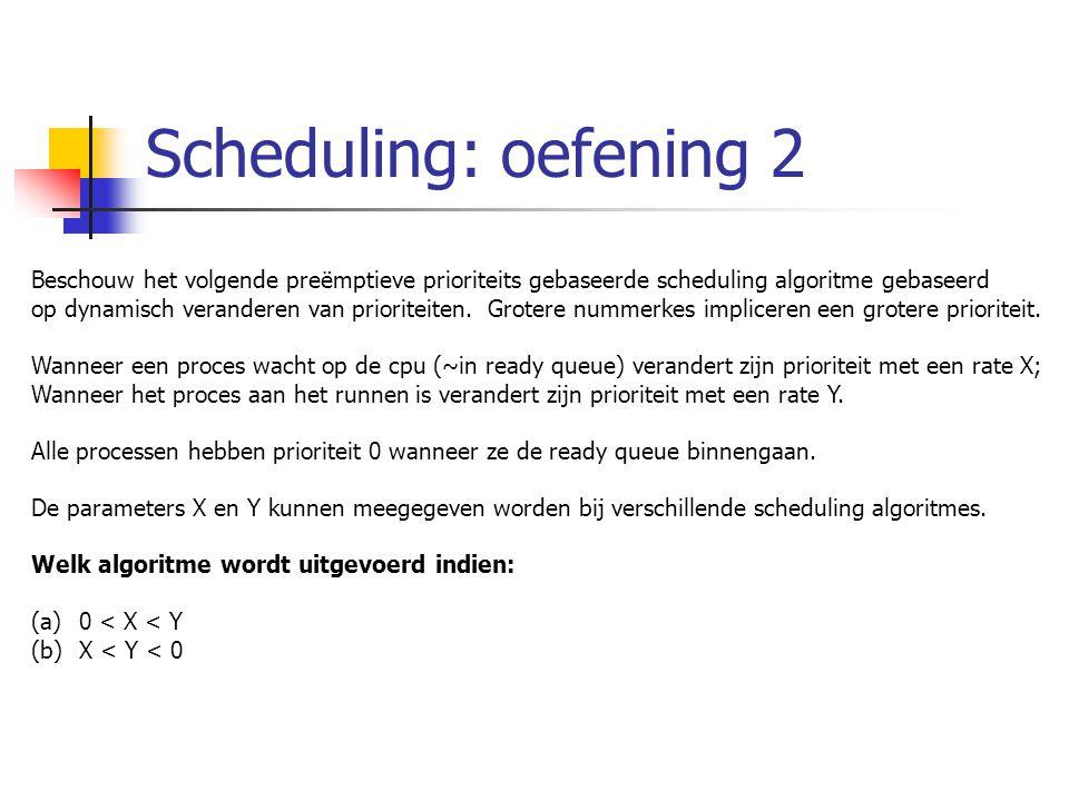 Scheduling: oefening 2 Beschouw het volgende preëmptieve prioriteits gebaseerde scheduling algoritme gebaseerd op dynamisch veranderen van prioriteite