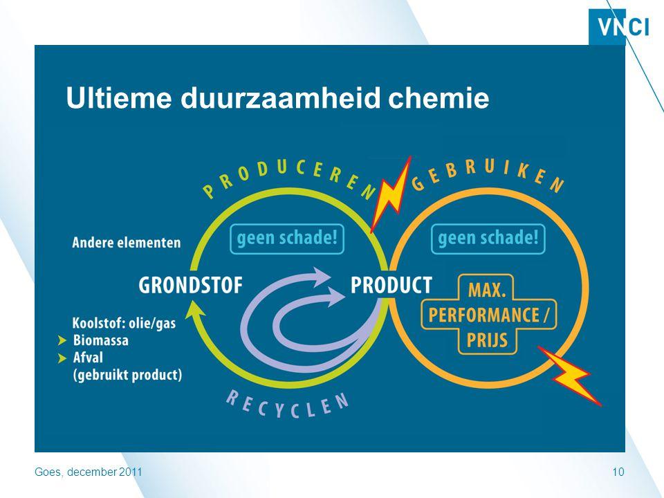 Goes, december 201110 Ultieme duurzaamheid chemie